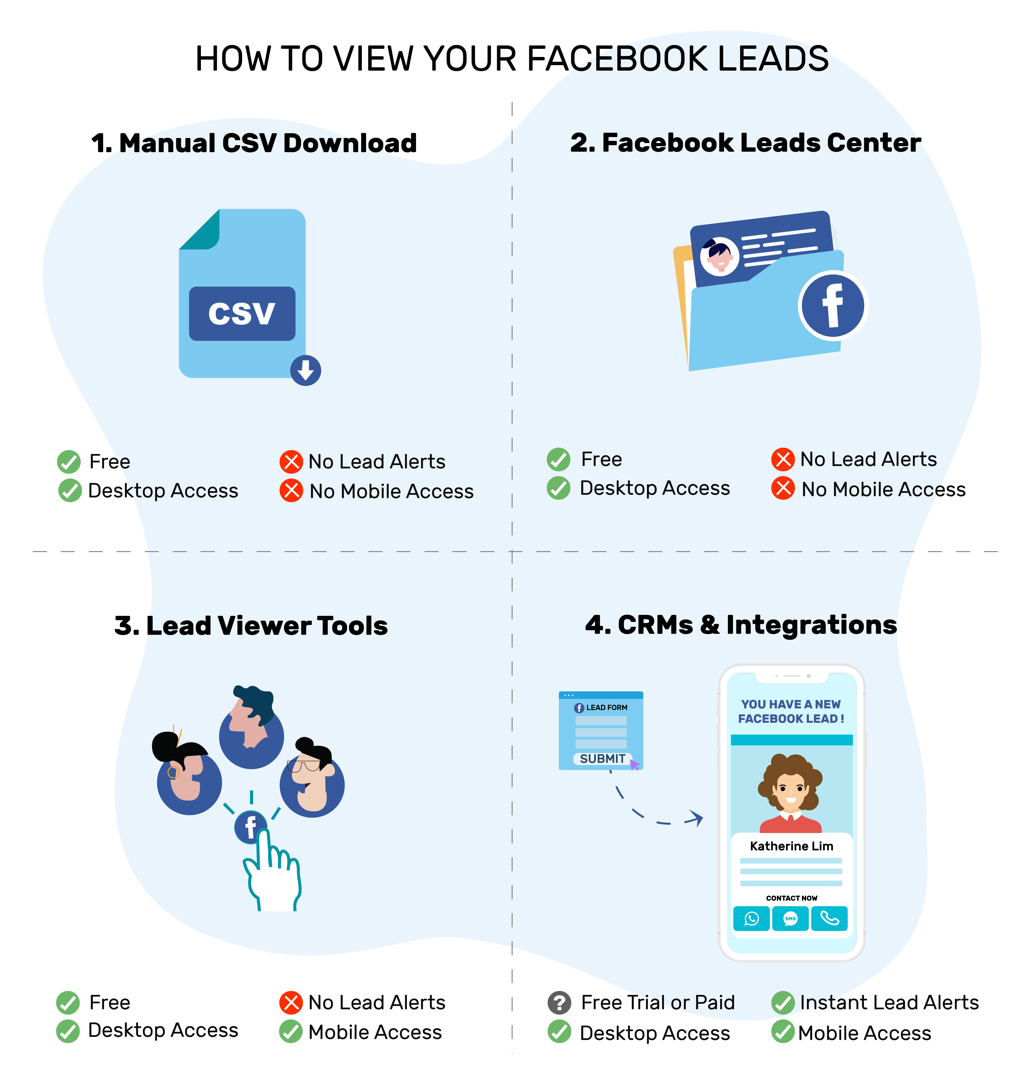 How to view your Facebook leads