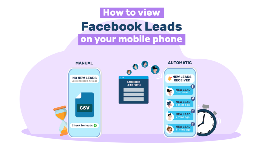Best ways to view Facebook leads from your phone